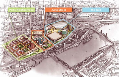 the skanner news trail blazers submit plan for rose quarter