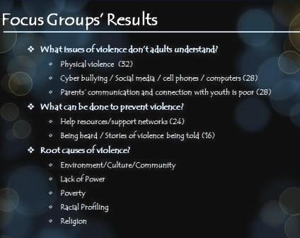 Focus group slide