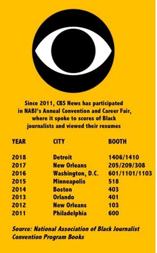 CBS NABJ