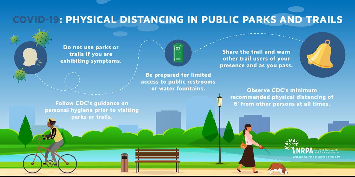 covid19 urban parks hi res web